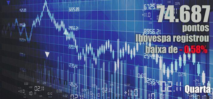 Dólar atinge o maior valor desde o Plano Real. Ibovespa cai