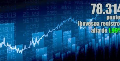 d1e771c0fbfcd Commodities puxam alta do Ibovespa. Dólar sobe – Money Report