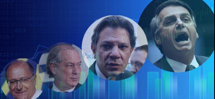 Ibope: Bolsonaro tem 32%; Haddad, 23%; Ciro, 10%; e Alckmin, 7%