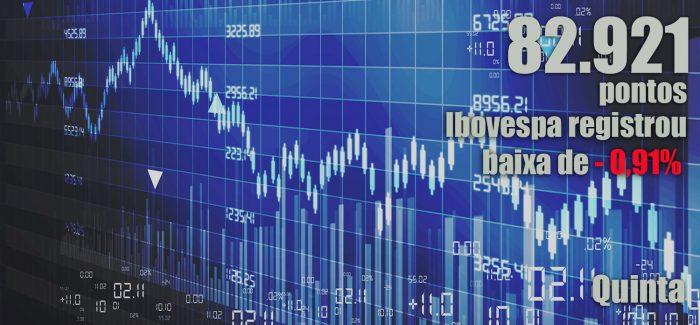 Ibovespa cai e dólar sobe em dia ruim no exterior