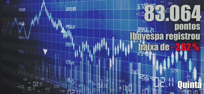 Ibovespa despenca e dólar sobe com dia ruim nos EUA