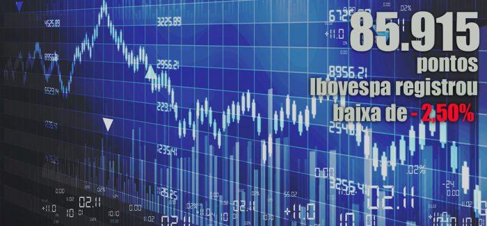 Pressionado pelo exterior, dólar supera R$ 3,90; Ibovespa despenca