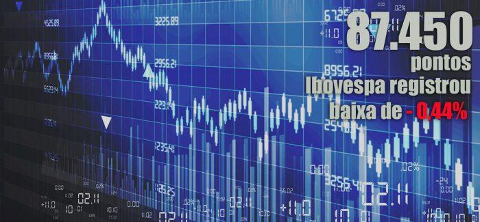 Ibovespa cai e dólar sobe com medo de desaceleração no mundo