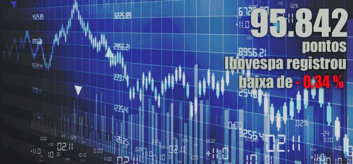 Bancos caem e puxam Ibovespa para baixo; dólar sobe