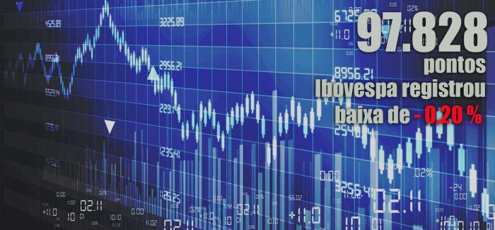 Ibovespa fecha em leve queda após 2ª alta mais expressiva do ano