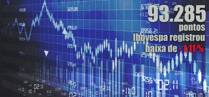 Bolsa cai com nova derrota da Previdência. Dólar sobe
