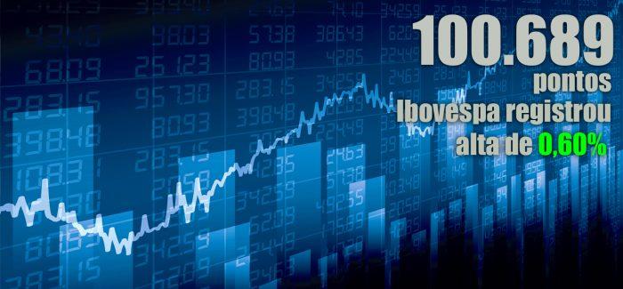Ações do Itaú disparam e puxam o Ibovespa para cima; dólar cai
