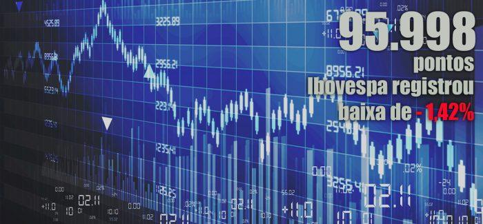 Ibovespa fecha com a maior queda desde o dia 16 de maio; dólar sobe