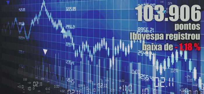Ibovespa fecha em forte queda e cai na semana; dólar recua