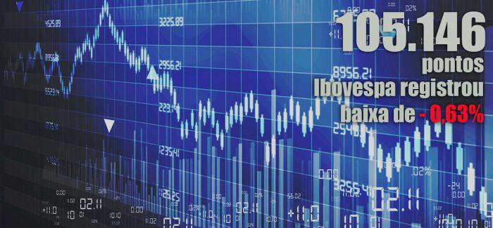 Ibovespa recua em dia de realização de lucros; dólar cai