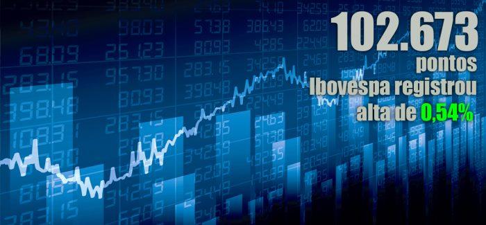 Bolsa fecha semana em leve alta após anúncio de sanções  à China