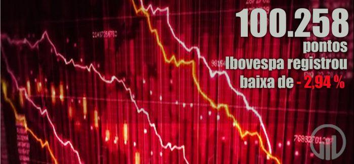 Risco de recessão global derruba bolsa; dólar supera os R$ 4