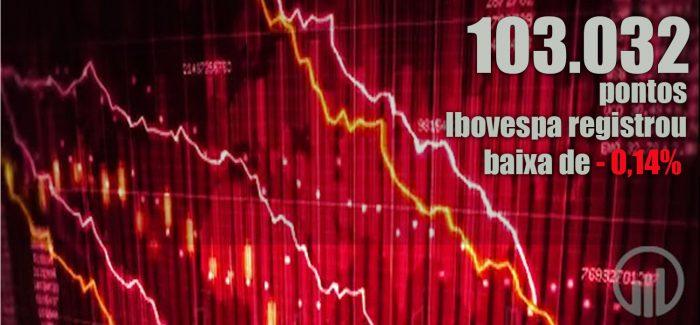 Bancos e varejistas caem e puxam Ibovespa para o negativo