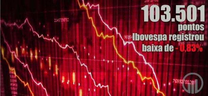 Bolsa fecha o dia em queda e ganhos da semana caem para 0,54%