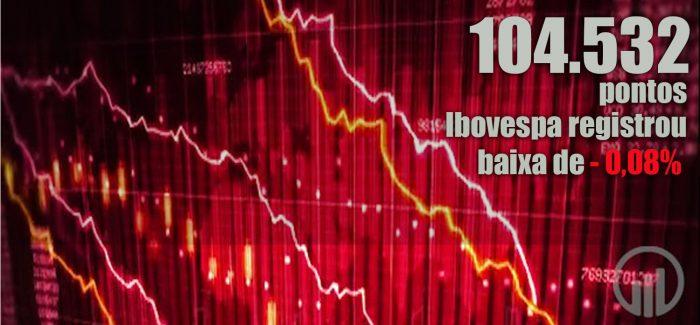 Bolsa reduz perdas após fala de presidente do Fed